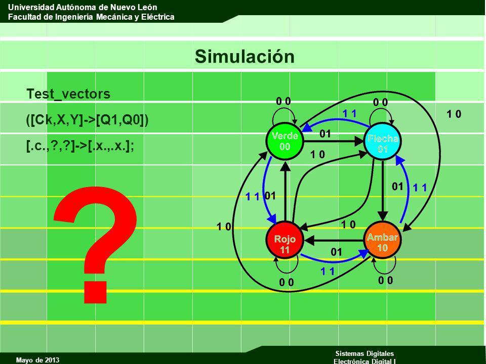 Simulación Test_vectors ([Ck,X,Y]->[Q1,Q0])